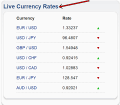 Currency Exchange Check Cashing Fees Chart How To Get The Best Exchange Rate When Traveling In A