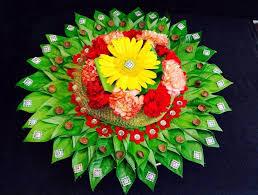 Saree Tray Decoration RazzleDazzle Seer Plate Ideas For Your Wedding Synchronized 58