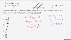 logarithmic equations worksheet new solving systems of linear equations basic example of 37 lovely