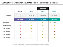 Plan Comparison Chart Comparison Chart With Four Plans And There Basic Benefits