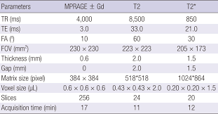 Mri Sequences Chart Imaging Parameters For 7 0t Mri Sequences Download