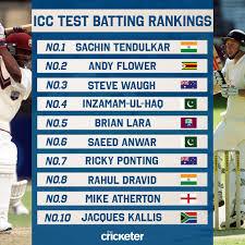 ICC Test batting rankings looked ...