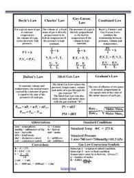 fluid mechanics cheat sheet formula sheet teaching resources teachers pay teachers
