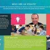 uk essays reviews reviews of ukessays com sitejabber about uk essays