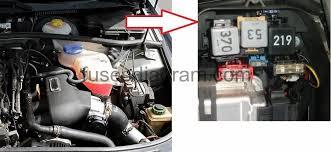 fuse box audi a4 (b5) Fuse Box Fuses fuse box diagram fuse box fuse holder