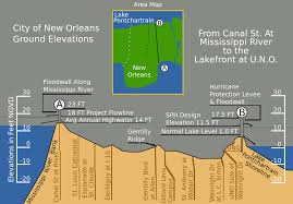 Lake Water Pump System Design Drainage In New Orleans Wikipedia