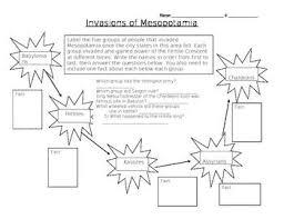 Invasions Of Mesopotamia Flow Chart Ancient Mesopotamia