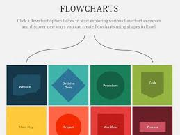 Procedure Flow Chart Template Word Flowcharts Templates Flowcharts For The Rest Of Us