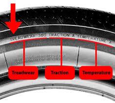 Tire Basics Gt Radial Tires