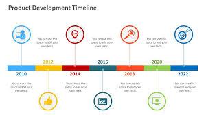 Timeline Powerpoint Slide Product Development Timeline 2