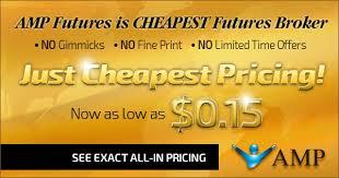Amp Futures Sierra Chart Amp Futures Pricesquawk