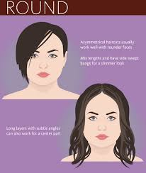 Finding The Right Hairstyle pictures on face shape and hairstyles undercut hairstyle 6986 by stevesalt.us