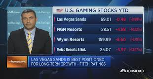 Wynn Resorts Stock Quote Interesting A Look At The Growth Prospects Of US Gaming Stocks