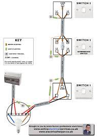 how to wire a 3 way switch diagram wiring diagram Wiring Diagram Of A Three Way Switch how to wire a 3 way switch diagram wiring diagram for a three way switch