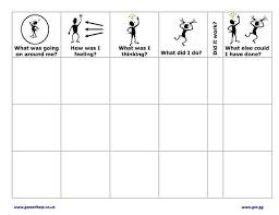 Cbt Behavior Chart Tools Worksheets Behavior Charts Adhd