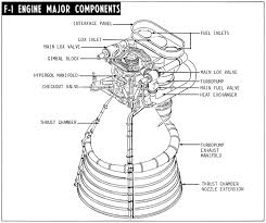 f 1 with callouts 2002 Saturn L300 Engine Diagram at Saturn 3 0 Engine Diagram
