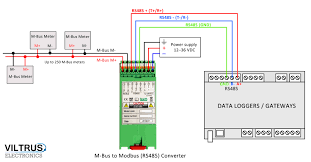 rs 485 2wire wiring diagram modbus rs485 wiring diagram wiring diagram and hernes rs 485 wiring diagram image about