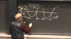 19 Introduction To Mechanical Vibration Youtube