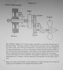 the schematic diagram of a marine engine connected chegg com question the schematic diagram of a marine engine connected