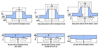 Flange Table Asme Bs As Ansi Dn700mm Global Supply Line