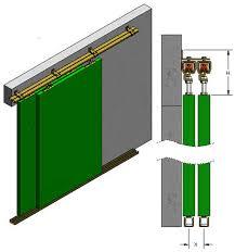exterior sliding door systems. exterior sliding barn door hardware track system interior decoration systems