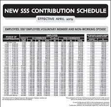 2019 sss contribution table and sss