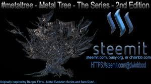 Heavy Metal Genealogy Chart Metal Tree 2nd Edition Metal Genealogy Family Tree