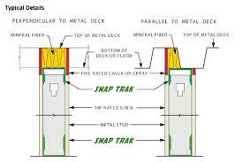 metal framing diagram.  Diagram Snap Track Is Listed As An Alternative Framing Member For The Following UL  HeadofWall Listings Arranged By Test Sponsor TOTAL STEEL SOLUTIONS Throughout Metal Framing Diagram