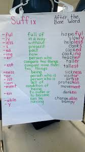 Suffix Anchor Chart Suffix Anchor Chart Work Ideas English Grammar Prefixes