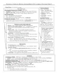 Trial Evidence Chart Hearsay Exceptions Chart Achievelive Co