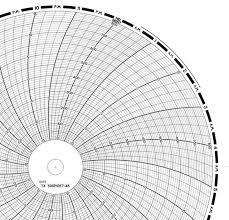 500p1267 48 Abb Circular Chart