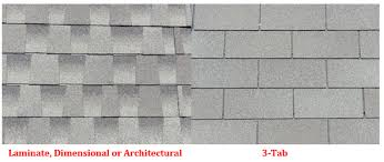 dimensional shingles. Contemporary Dimensional Lamitate For Dimensional Shingles D