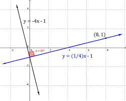 perpendicular planes. example 2 perpendicular planes