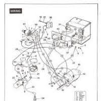 1985 ezgo marathon wiring diagram wiring diagram master • 1985 ezgo marathon wiring diagram box wiring diagram rh 5 pfotenpower ev de 36 volt ezgo wiring ezgo marathon golf cart wiring diagram