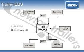 ebs brake system spare parts haldex ebs brake system spare parts