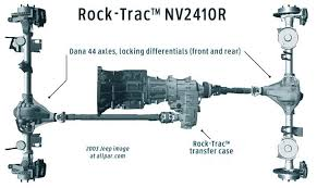 new process gear and new venture gear history 1990 Dodge Dakota Ignition Wiring Diagram rock trac transfer case 1990 dodge dakota wiring diagram