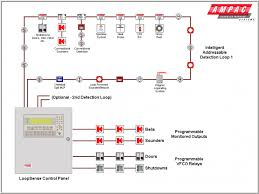 wiring diagram circuit diagram of addressable fire alarm system fire alarm riser wiring diagram at Wiring Fire Alarm Riser Diagram