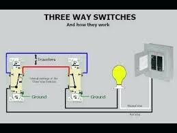 arlec fan light switch wiring diagram outlet combo a 3 gang uk house full size of wiring diagram multiple lights switch at end house light double two way three