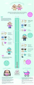 Baby Temperature Chart Canada How To Dress Babies For Cold Weather Infographic In Celsius