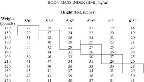 Methylphenidate Er Dosage Chart Concerta Dosage Chart By Weight Fresh Adipex P Fda