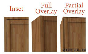 cabinet door. Choosing Hinges For Each Type Of Cabinet Door Installation