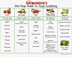 Balanced Diet Chart In Calories For Man And Woman Healthy