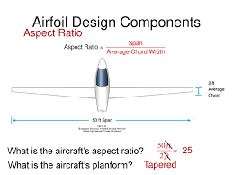 Airfoil Wing Design Airfoils And Simulation Ppt Download
