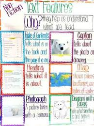 Nonfiction Text Features Anchor Chart Printable Www