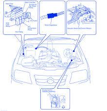 suzuki xl7 fuse box diagram suzuki wiring diagrams online