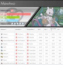 How Good Is The New Psystrike Mewtwo Pokemon Go Wiki
