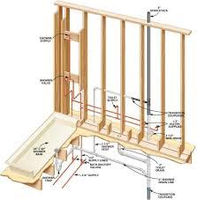 adding a basement bathroom. Bathtub Drain Diagram Plumbing System Adding A Basement Bathroom I