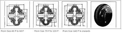 Tyre Coupling Technical Specification Ph Tc F Series