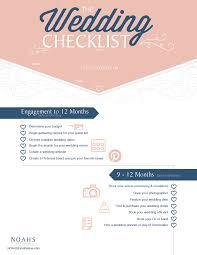 the complete wedding planning checklist noahs weddings Wedding Venue Checklist Printable noah's event venue www noahsweddings com the complete wedding checklist find wedding venue checklist printable pdf