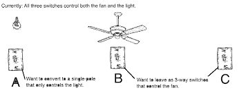 convert a 3 way light switch to a single pole switch electrical i want to use the light independently of the ceiling fan and assume i need to remove the 3 way switch labeled a and replace it a single pole switch